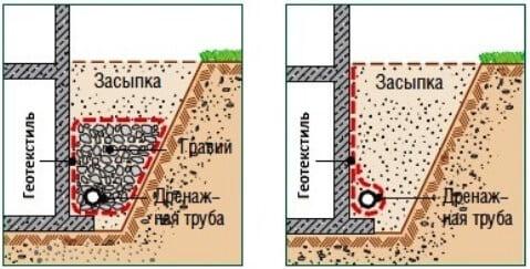 geotekstil-primenenie-3