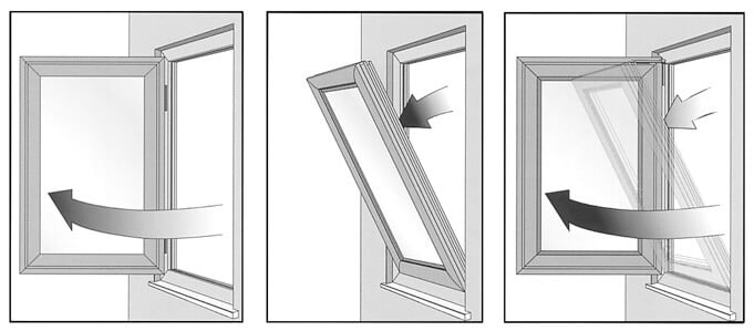 Які пластикові вікна краще