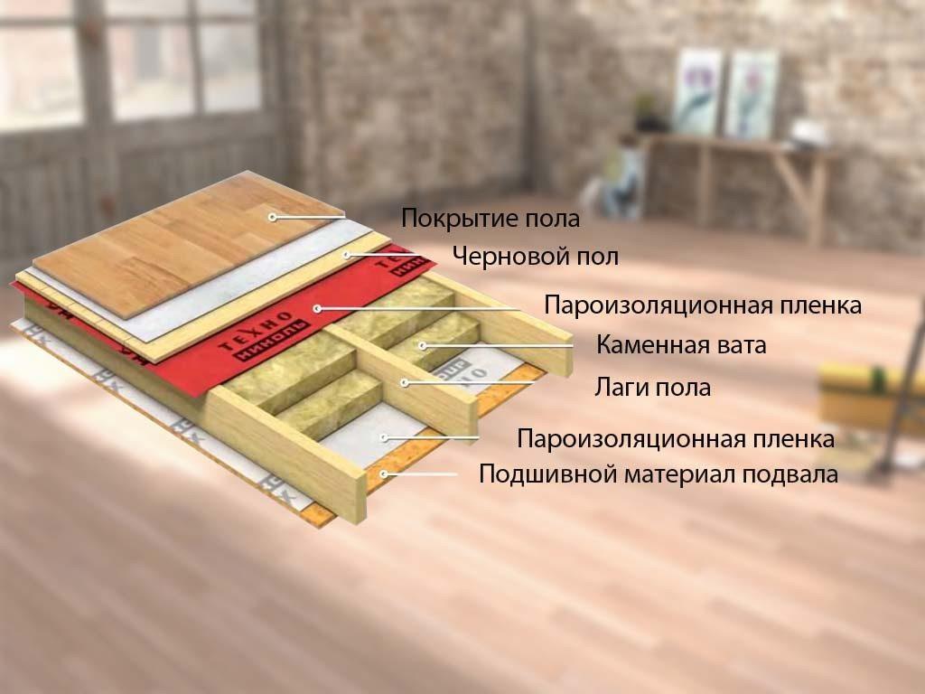 Як утеплити підлогу