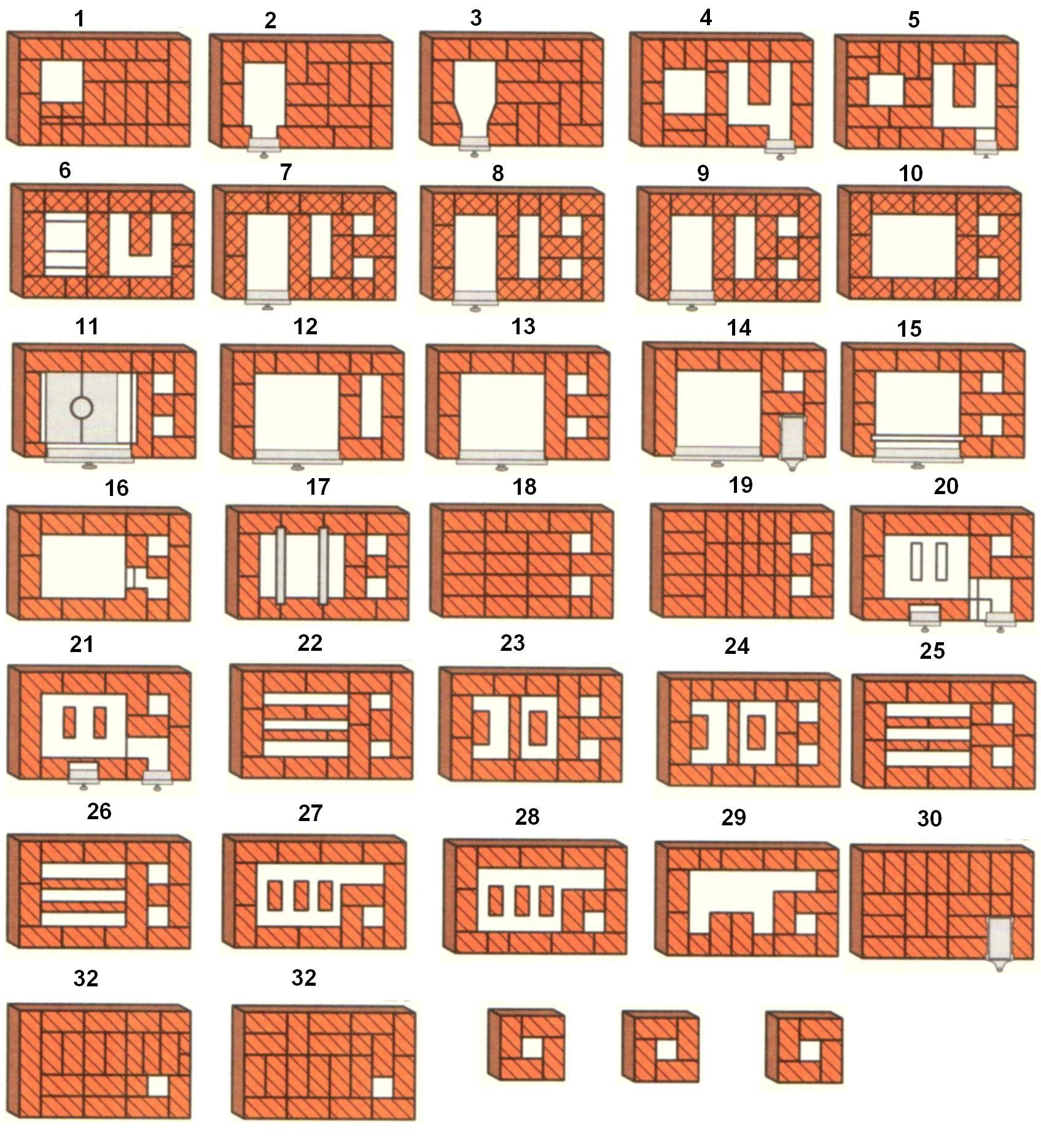 схема кладки в полтора кирпичей