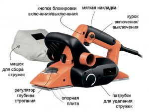Строение устройство электрорубанка