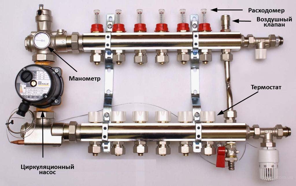 Колектор гребінка для водяної теплої підлоги