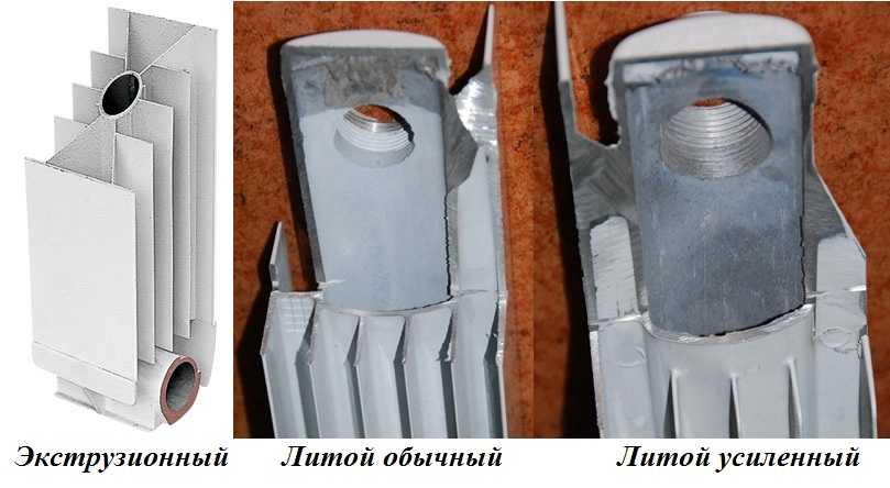 Алюминиевые радиаторы отопления виды и типы