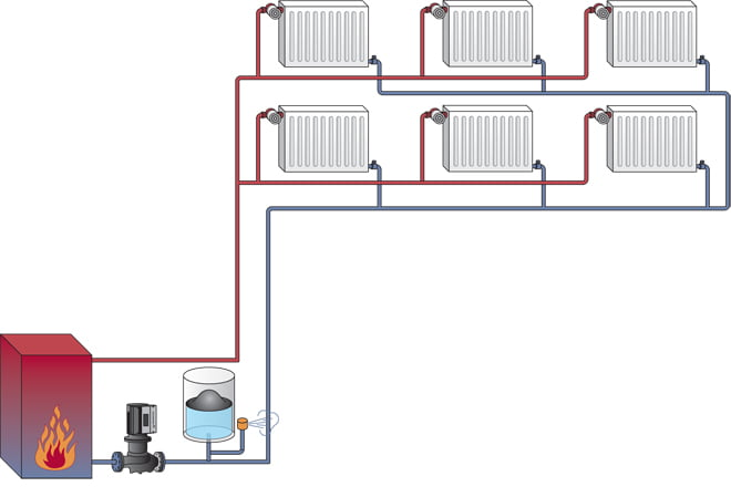 Как своими руками провести отопление в частном доме