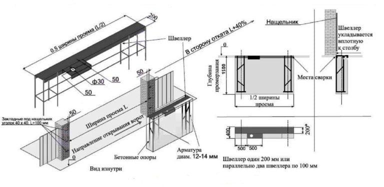 монтаж откатных ворот инструкция