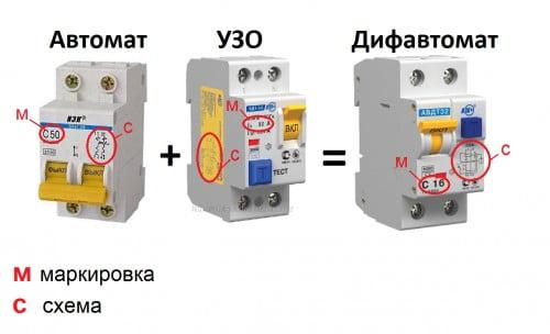 Чим діфавтомат відрізняється від ПЗВ