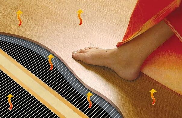 Інфрачервона плівкова тепла підлога під ламінат