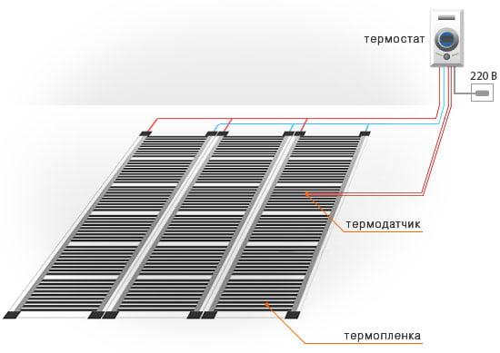 Схема монтажу інфрачервоної теплої підлоги під ламінат