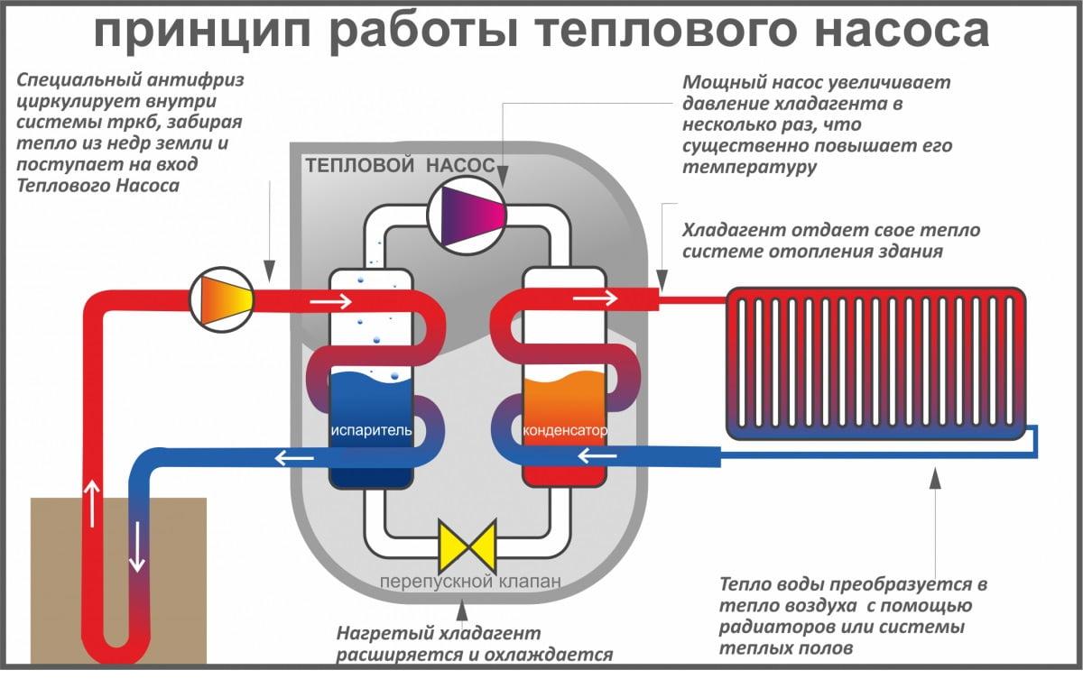 Расчет теплообменника теплового насоса Уплотнения теплообменника КС 13 Нижний Тагил