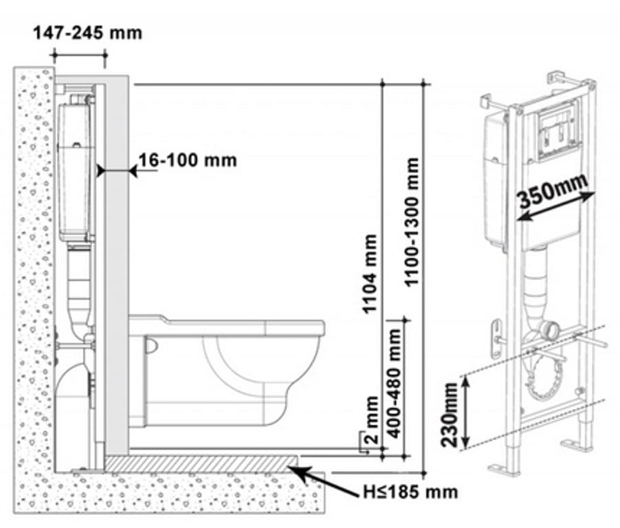 Устройство подвесного унитаза. Схема