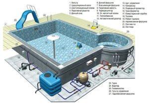 Схема водоснабжения бассейна