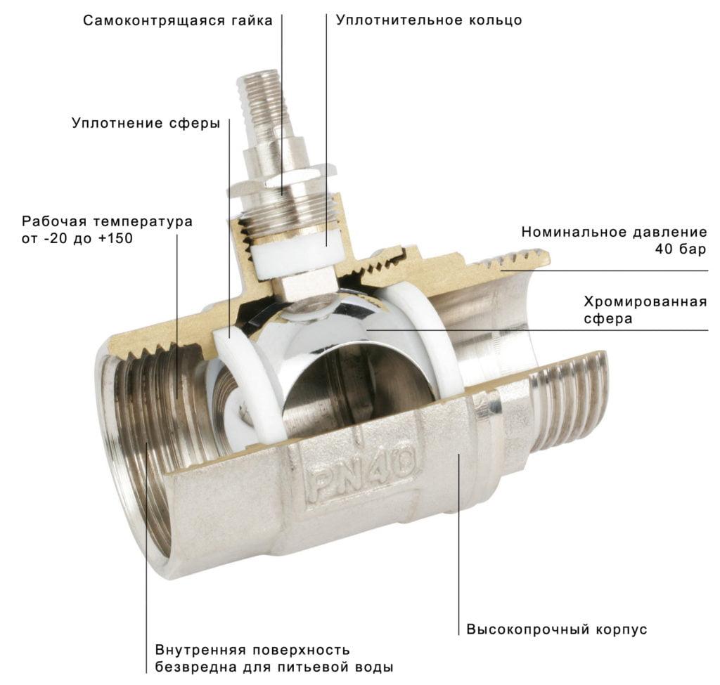 Водопостачання басейну - системи і трубопровідна арматура