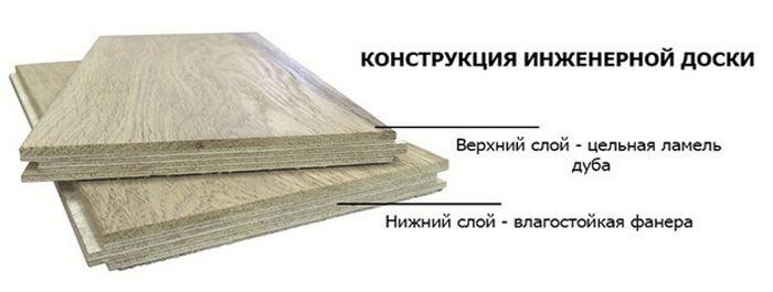 Конструкция инженерной доски для пола