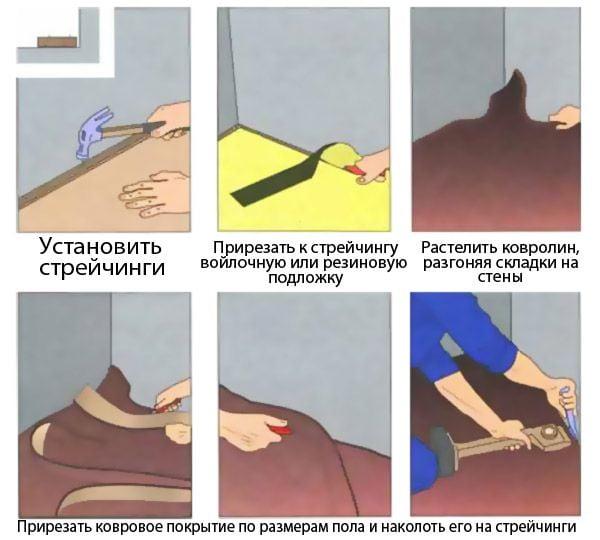 Укладання ковроліну за допомогою стретчеру