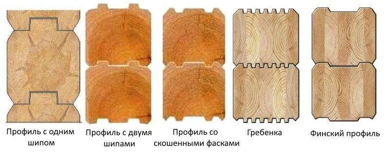 Разновидности профилированного клееного бруса