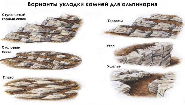 Разновидности альпийских горок